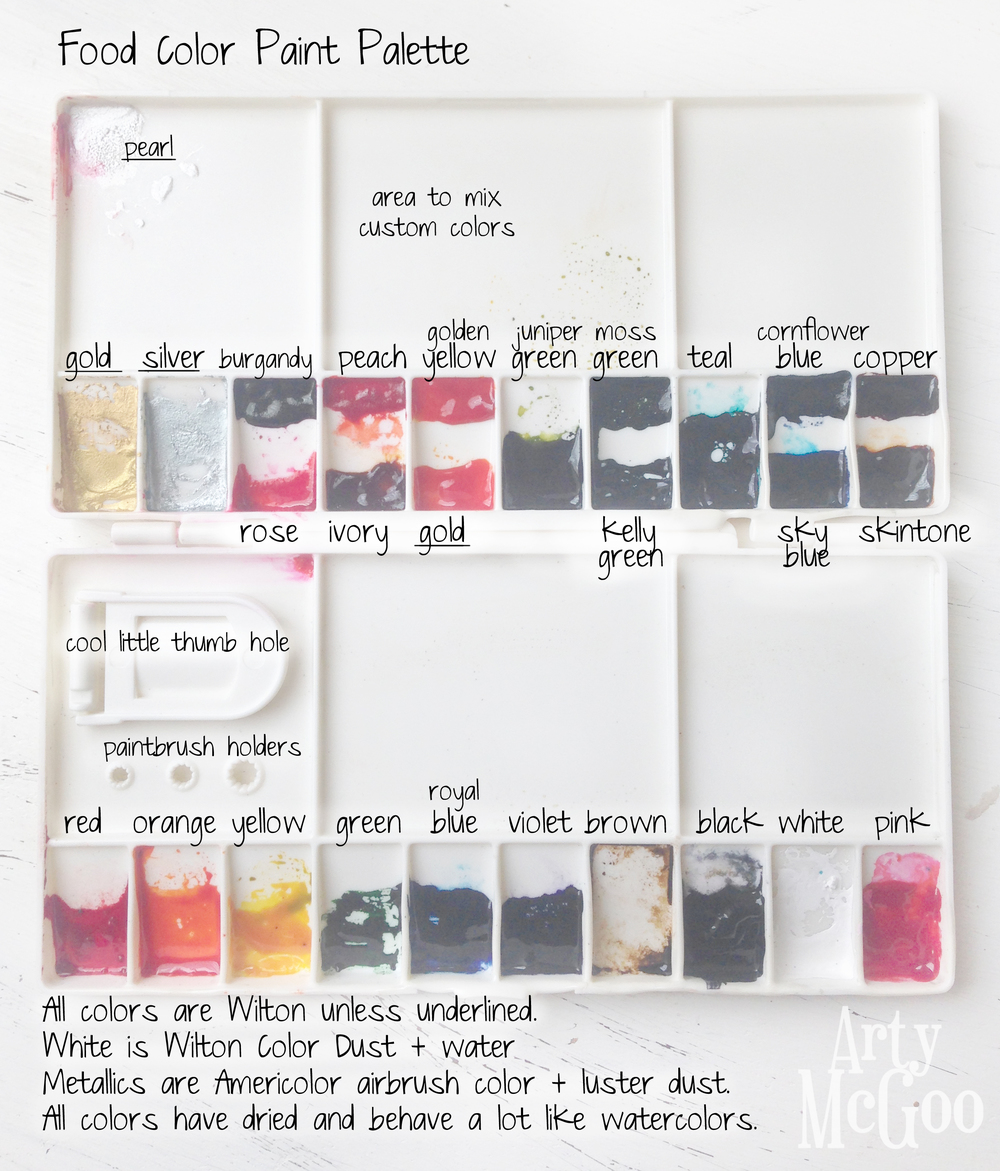 Food Color Paint Palette - Arty McGoo - Cookie Decorating Classes ...