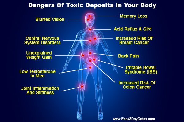 health effects of toxins