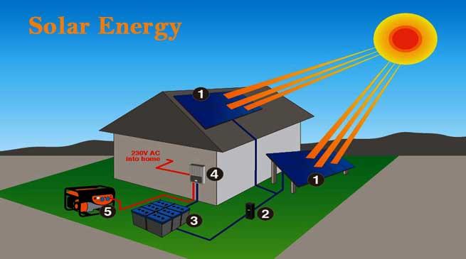 APEDA organised Training on Off-Grid Solar Technologies