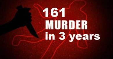 Arunachal saw record 161 Murders in Past 3 years- CM Pema Khandu