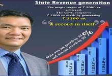 Arunachal Govt achieved a record benchmark of Rs. 2100 Crore revenue generation