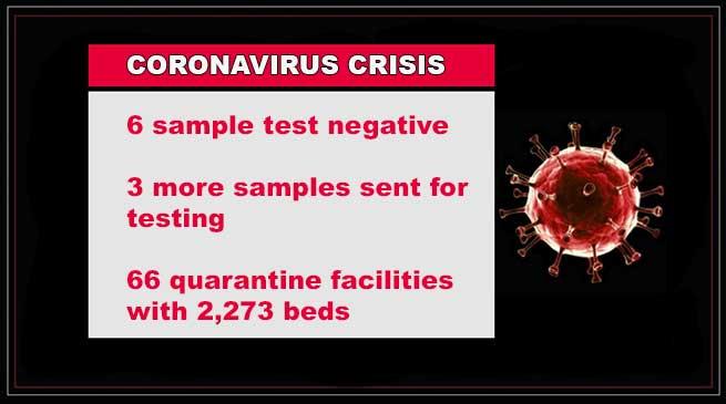 Covid-19: 6 samples test negative, 3 more sent for testing- Dr Jampa