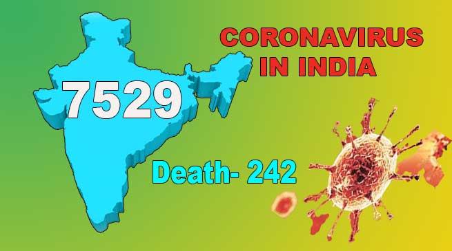 Coronavirus (COVID-19) status in India: Cases rise to 7529, death 242