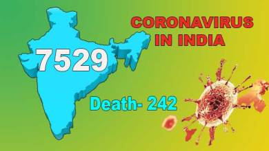 Photo of Coronavirus (COVID-19) status in India: Cases rise to 7529, death 242