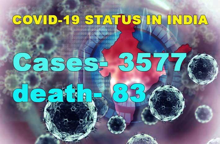 Coronavirus(COVID-19) status in India: Cases rise to 3577, 83 death