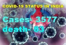 Photo of Coronavirus(COVID-19) status in India: Cases rise to 3577, 83 death
