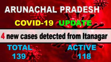 Photo of Arunachal:  4 fresh COVID-19 cases detected from Itanagar, tally rises to 139