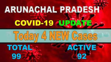 Photo of Arunachal reports 4 fresh COVID-19 cases; tally rises to 99