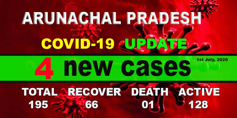 Arunachal reports 4new COVID-19 cases, tally rises to 195