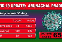 Photo of Arunachal reports 74 fresh cases of Covid-19 from 12 districts