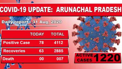 Photo of Arunachal Pradesh reports 78 fresh Covid-19 cases
