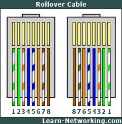 Wiring Ether Cables | #tech notez#