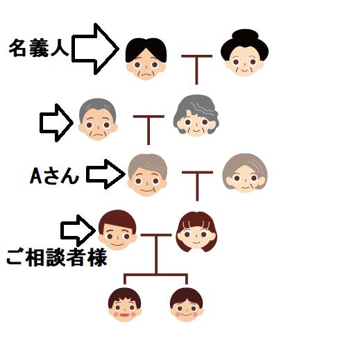 souzoku_5