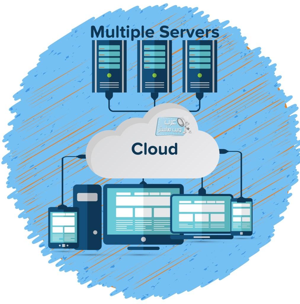 الاستضافة السحابية (Cloud Hosting)