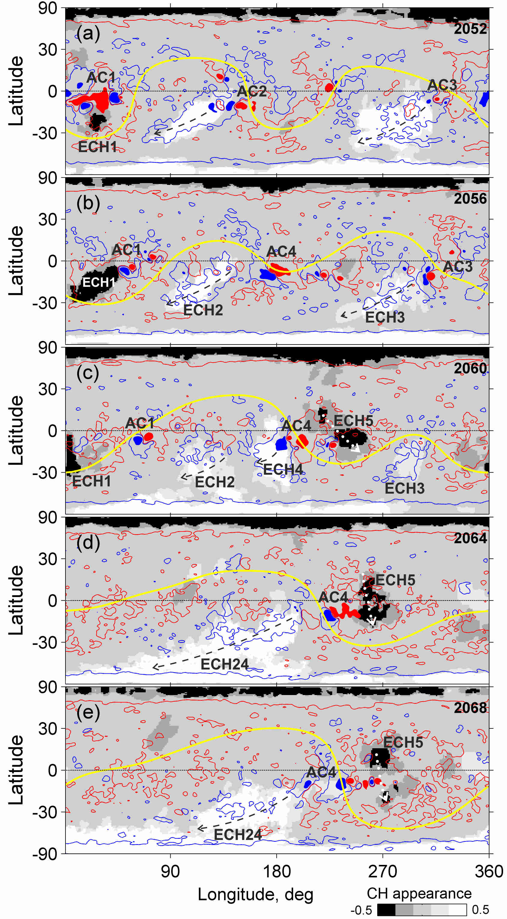 Decay Of Activity Complexes Formation Of Unipolar Magnetic Regions And Coronal Holes In Their