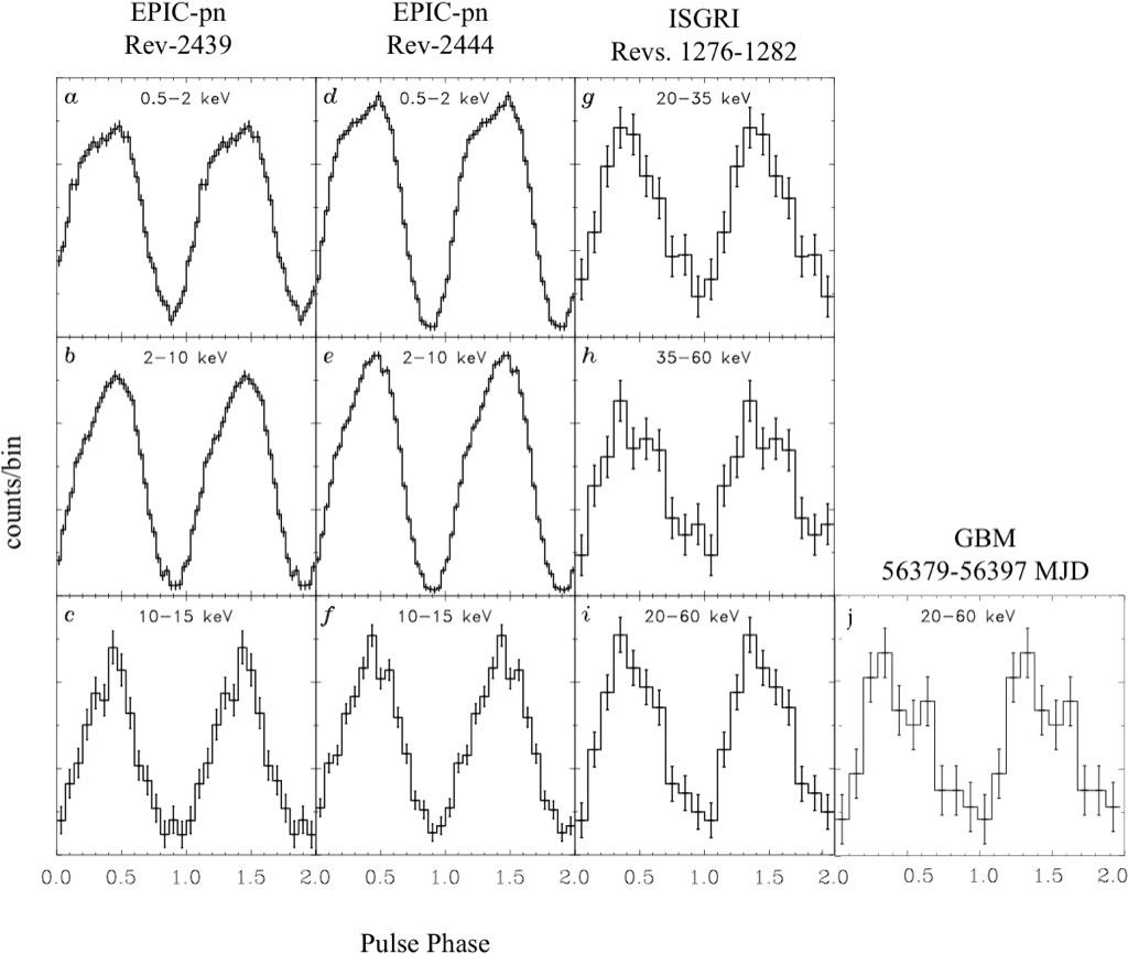 The Transitional Millisecond Pulsar Igr J18245 2452 During Its 2013