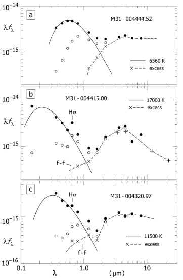 Luminous and variable stars in m31 and m33 v the upper hr diagram luminous and variable stars in m31 and m33 v the upper hr diagram ssa ccuart Image collections