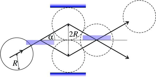 SteaneEtAl-1710.05816_f1.jpg
