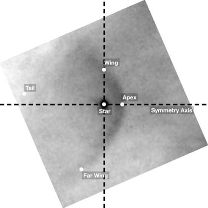 True versus apparent shapes of bow shocks [SSA] | arXiver