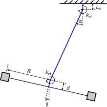 Mow-LowryEtAl-1801.01468_f4.jpg