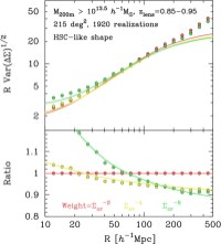 Stacked lensing estimators and their covariance matrices