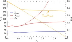 Making the Heaviest Elements in the Universe: A Review of