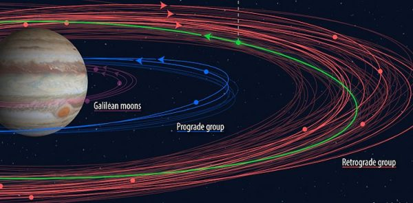 WATCH: Astronomers announce discovery of 10 more moons of ...