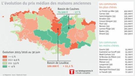 immobilier-le-marche-breton-s-envole_3099804_540x307p