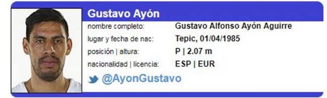 La ficha de Gustavo Ayón en la Liga Endesa.