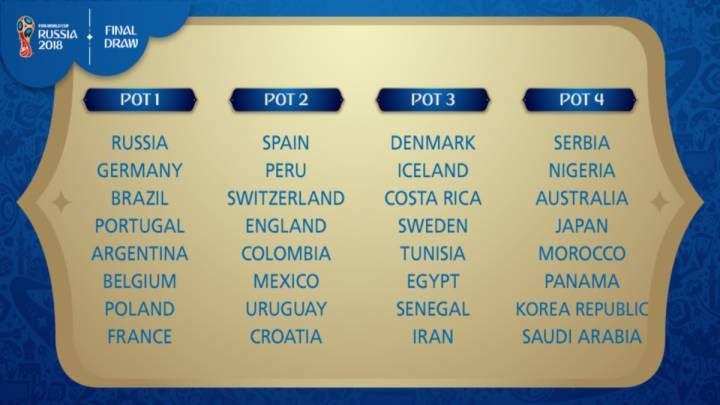 Russia 2018 WC pots confirmed ahead of December draw - AS.com