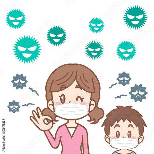 マスクをしてウィルス予防する親子
