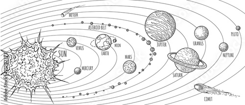 Solar system doodle. Vector planets drawing for school ...
