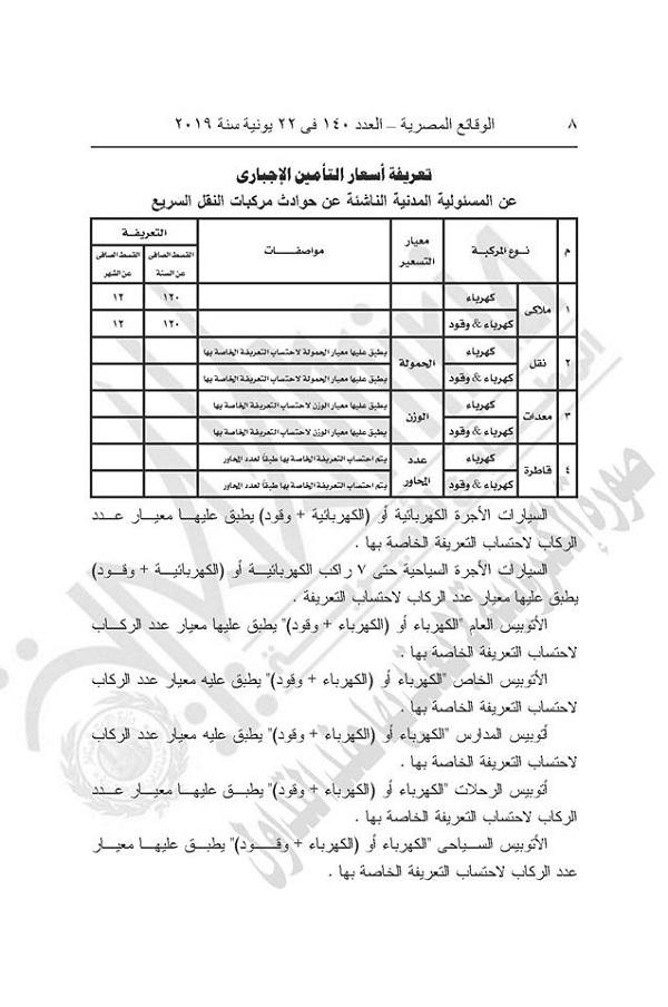 أسعارالتأمين الإجباري علىالسياراتمصر