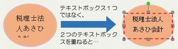 図2_覚えると便利!ワードのコツ(2016_3月号)