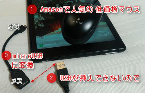 Amazonで人気の低価格マウス、②USBが挿入できないので、③microUSBに変換