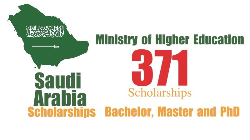 Saudi Arabia Scholarships for Afghanistan (Bachelor, Master, and Doctorate)
