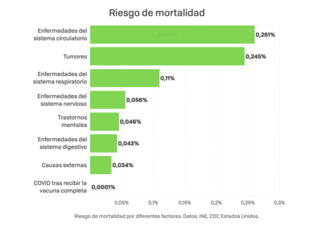 Covid Mortality Risks 002
