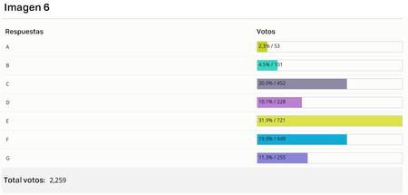 Image 6 Votes