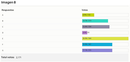Image 8 Votes