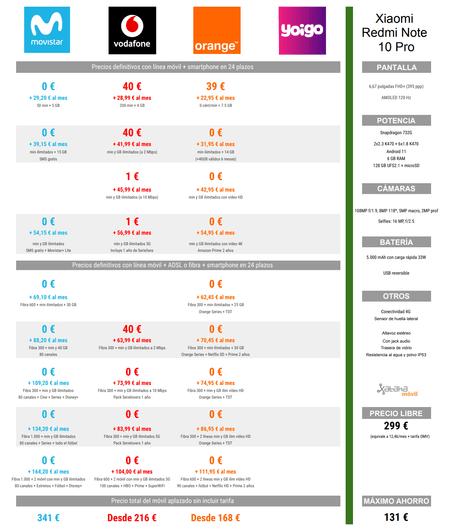 Xiaomi Redmi Note 10 Pro Prices With Movistar Vodafone Orange Rates