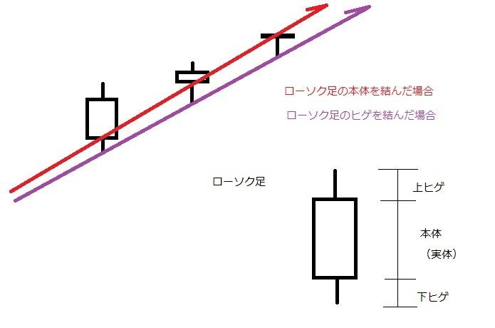 trend-line-pattern