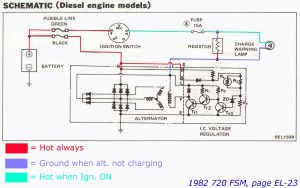 LD28  1983 Maxima Dynamoalternator question  NissanDiesel
