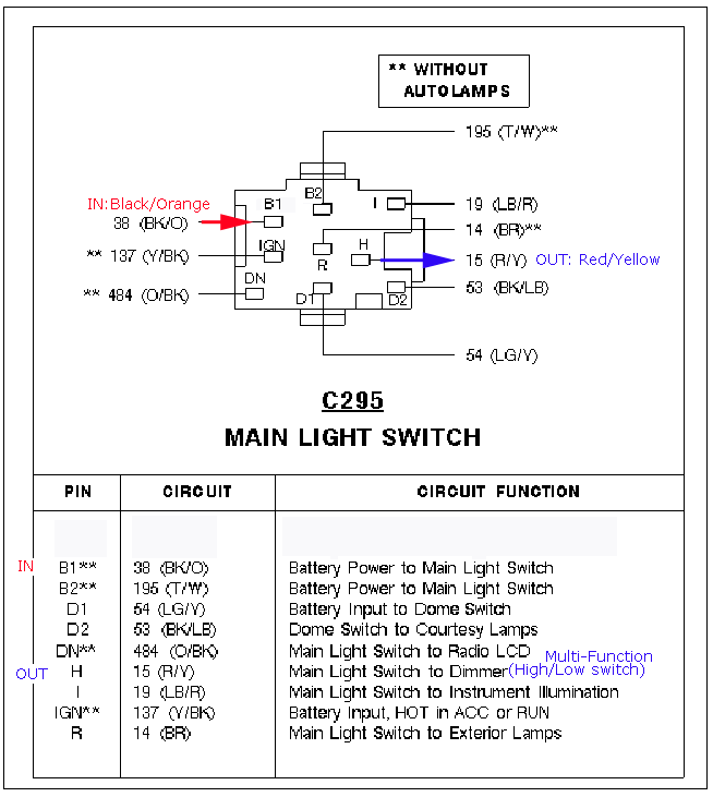 2001 Ford F150 Headlight Wiring Diagram further Pontiac Grand Am Wiring Diagram On 2000 Sunfire besides 6b0hp Four Flashers Not Working 2009 750 Turn Signals Work moreover Watch moreover 580939 Headlight Relays Questions. on turn signal relay location on 2000 mustang