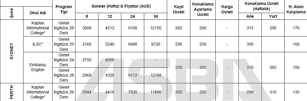 02-2 Avustralya Dil Okulu Fiyat