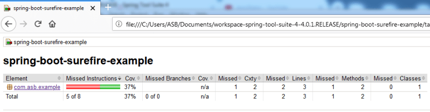 jacoco code coverage report