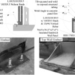 Use Of Precast Concrete Walls For Blast Protection Of Steel Stud Construction Journal Of Performance Of Constructed Facilities Vol 25 No 5