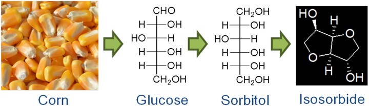 Isosorbide Online