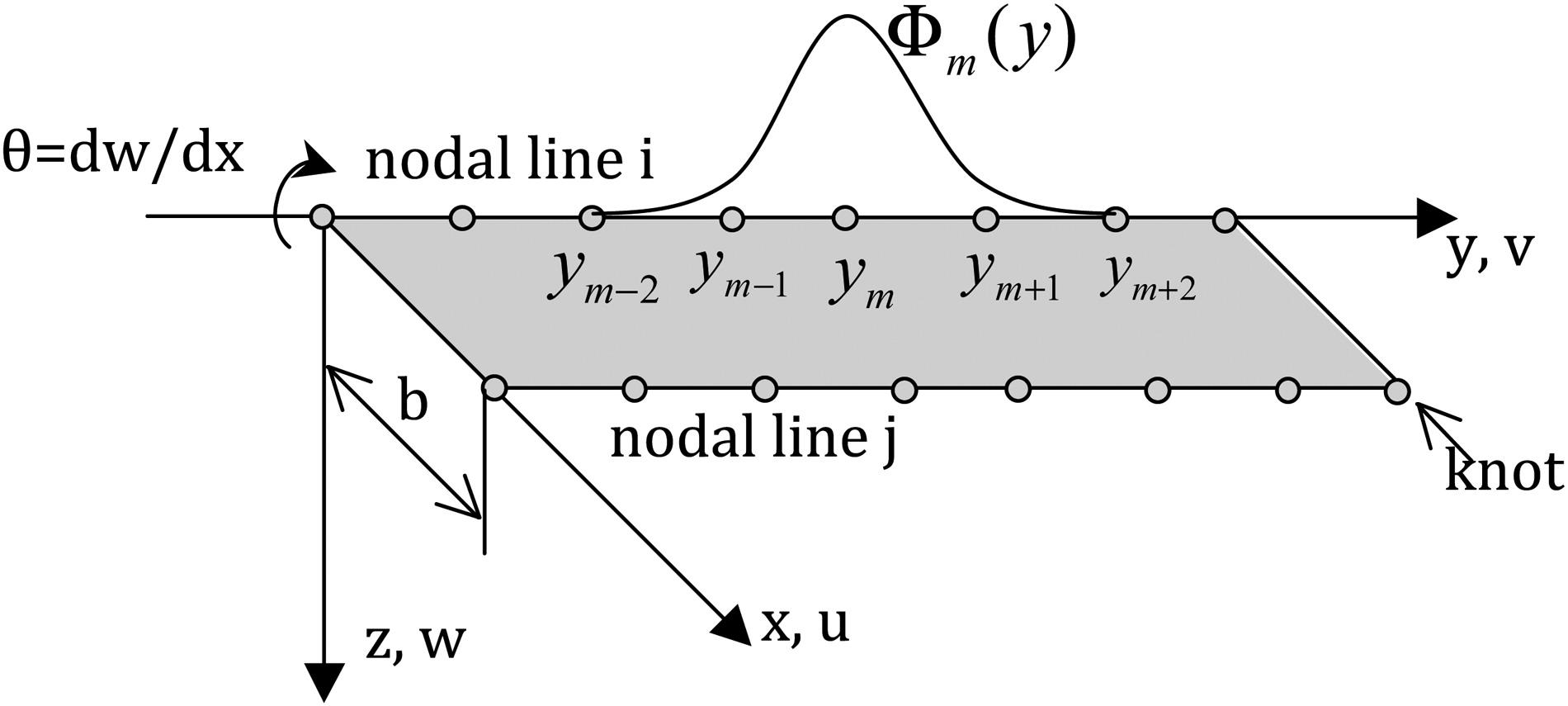 Kium Engine Valve Diagram
