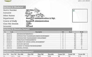 Bio-data
