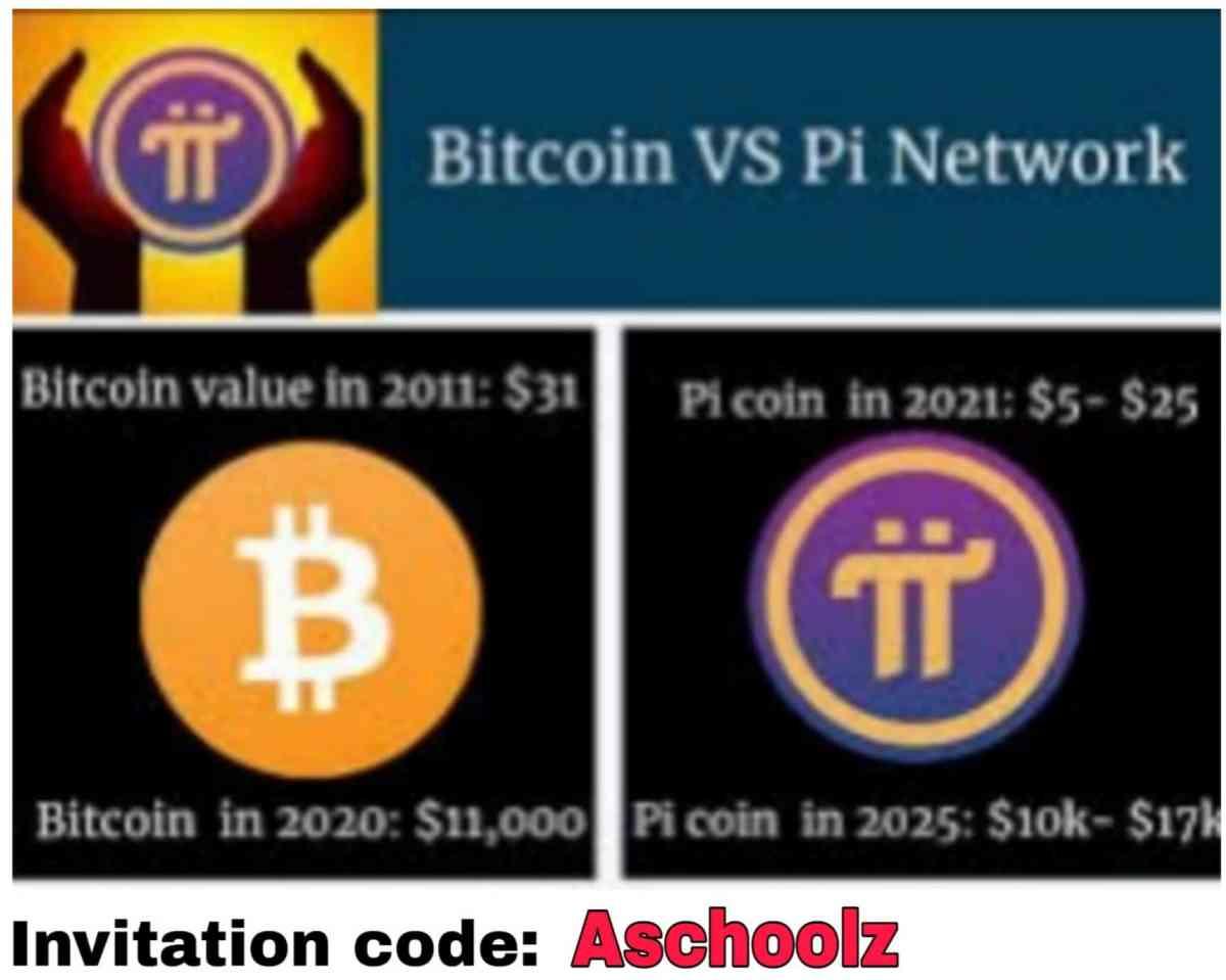 Bitcoin vs pi
